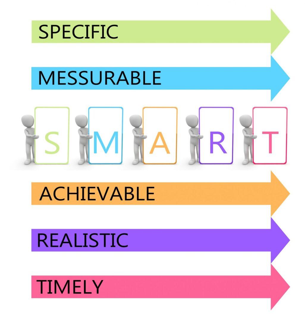 Cómo definir objetivos SMART